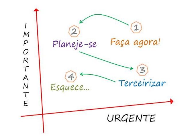 URGENTE4